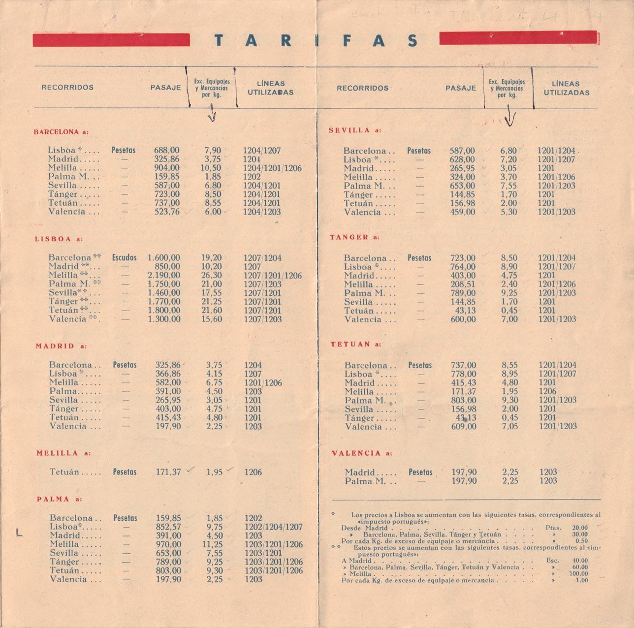 Tabla de horarios y tarifas de Iberia, vigentes desde junio de 1945. Tarifas.